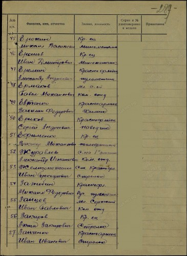 5 стр. Акт вручения медали за оборону Ленинграда